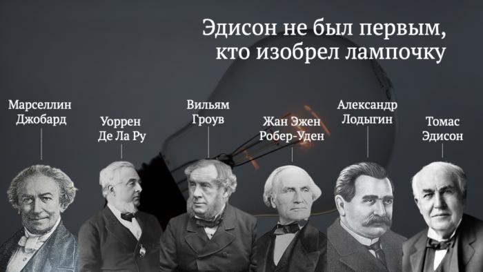 Эдисон не был первым, кто изобрел лампочку